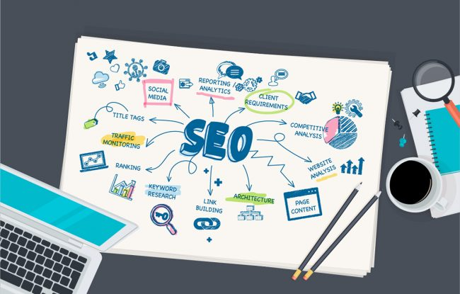 6 Benefits of SEO For Your Business